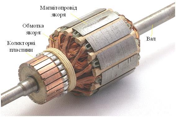 Ремонт якоря электродвигателя своими руками